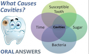 what cause teeth problems